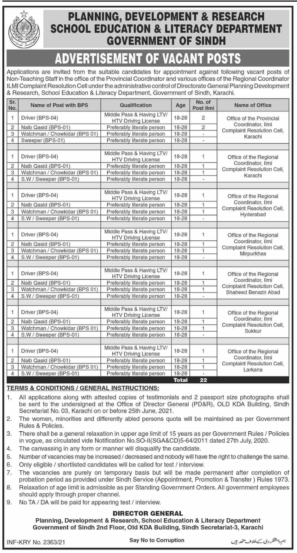 Literate and Middle Pass Jobs in Pakistan 2021 Sindh Advertisement