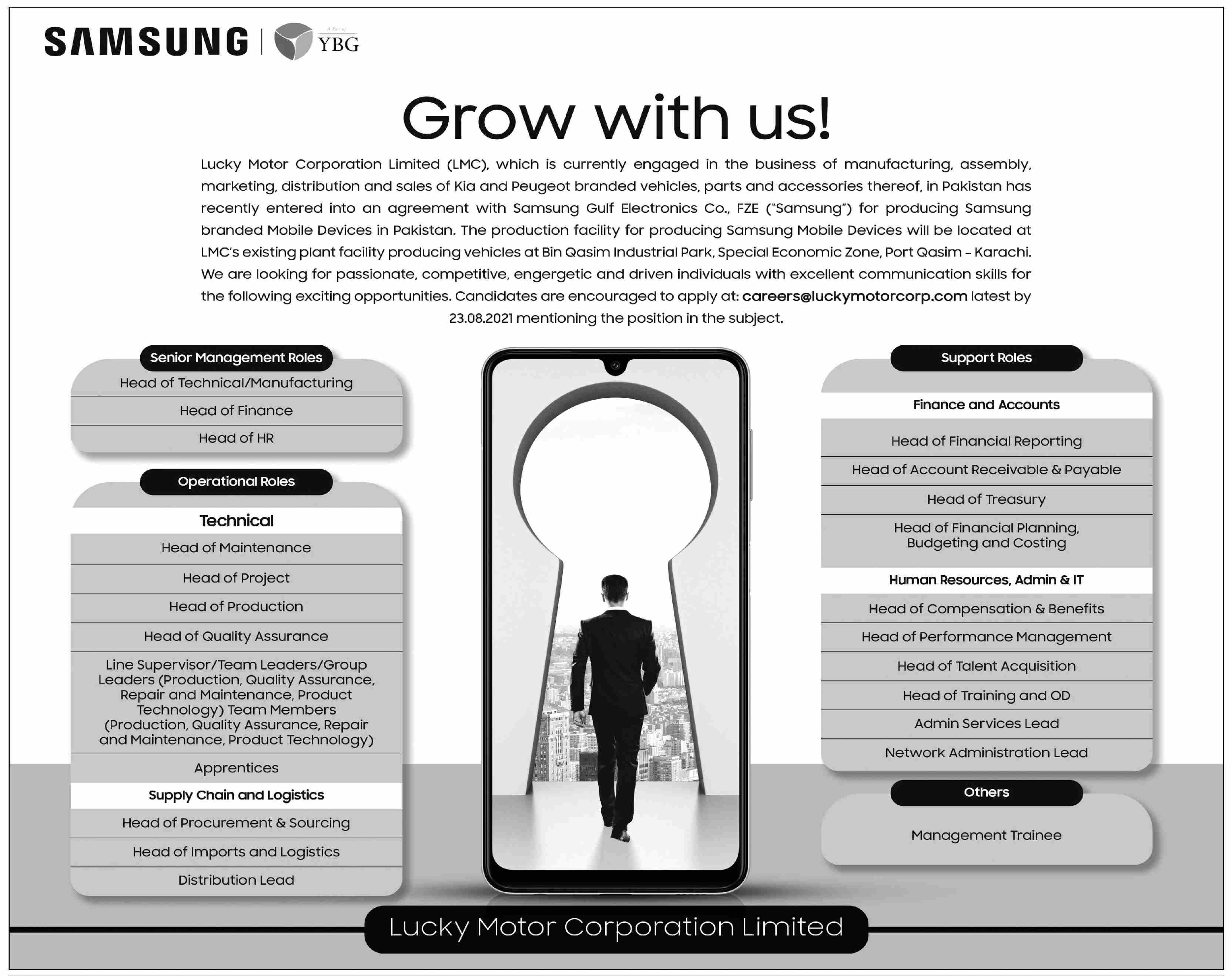 Samsung Jobs 2021 in Pakistan